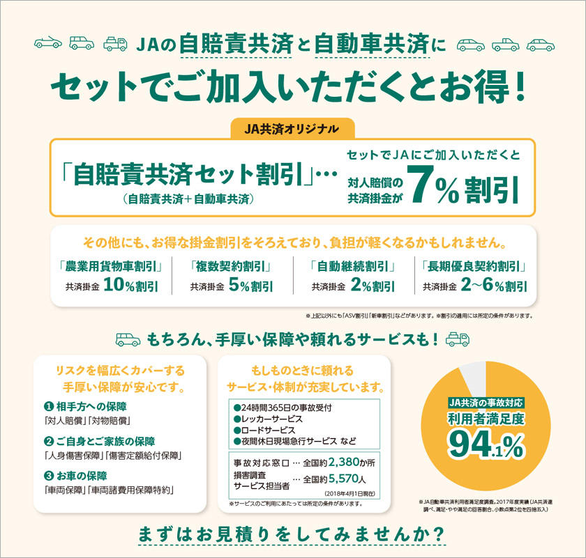 JAの自動車共済 お見積りキャンペーン02